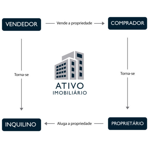 Cards-Site-Corporate-ASSET-PT